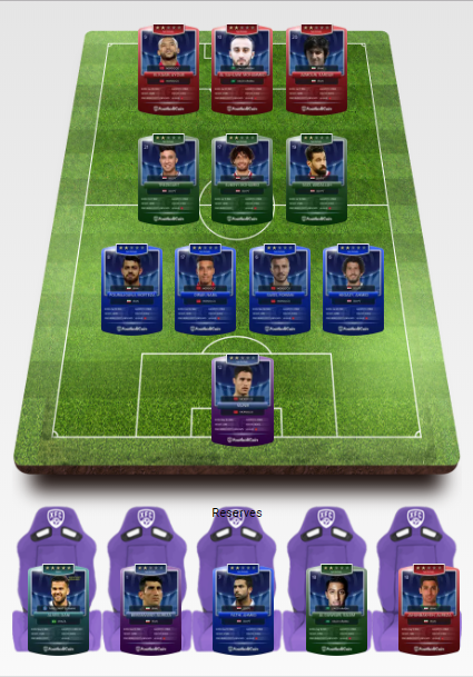 footballcoin team suggestion for the teams who will leave the world cup