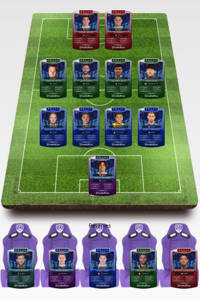 Best Team in 26.06