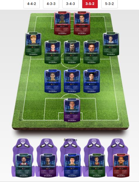 LaLiga standard fantasy football team
