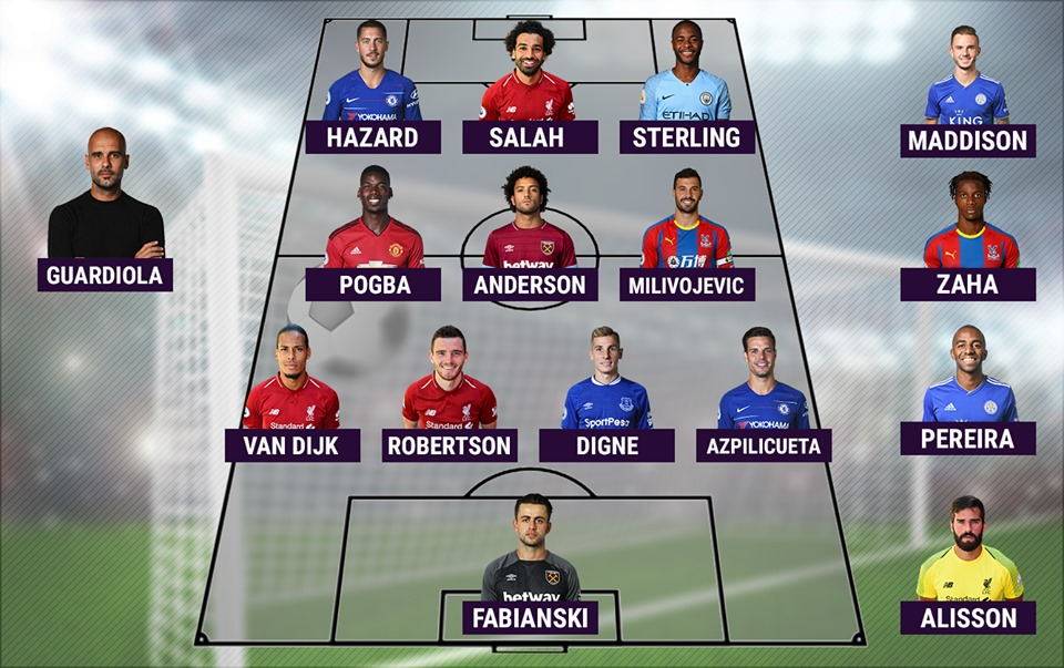 Team of the Year for the Fantasy Premier League football in the 2019/20 season