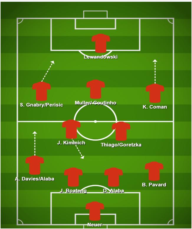 Bayern Munchen 2019/20 season joshua kimmich bayern munchen tactics  joshua kimmich age stats salary height number