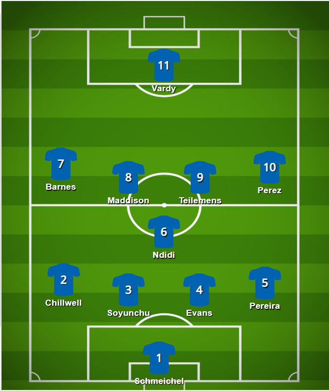 Leicester City's most frequent formation in 2019/20