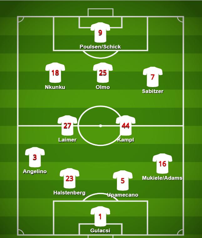 (RB Leipzig) - stats, tactics, potential