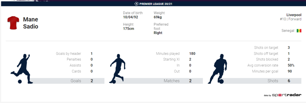 sadio mane, fantasy premier league, fpl, liverpool