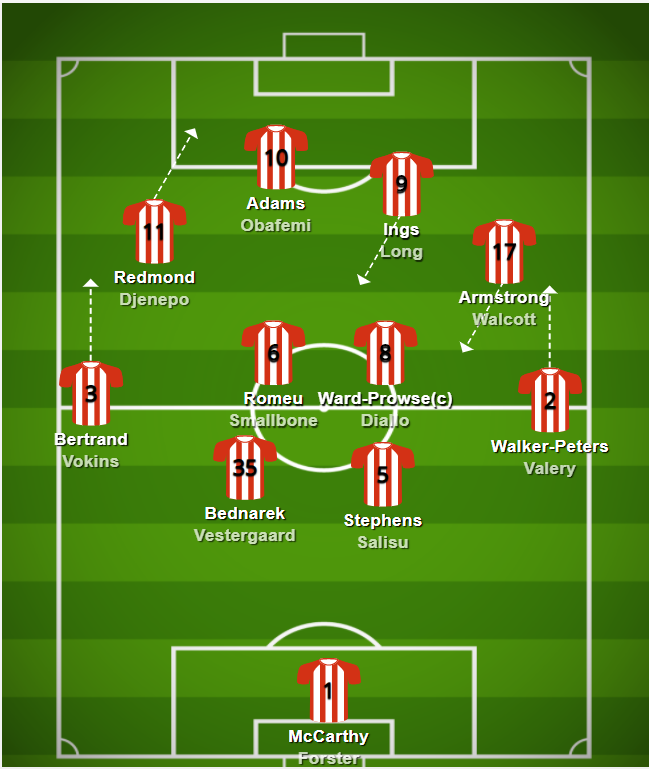 southampton tactics 2020