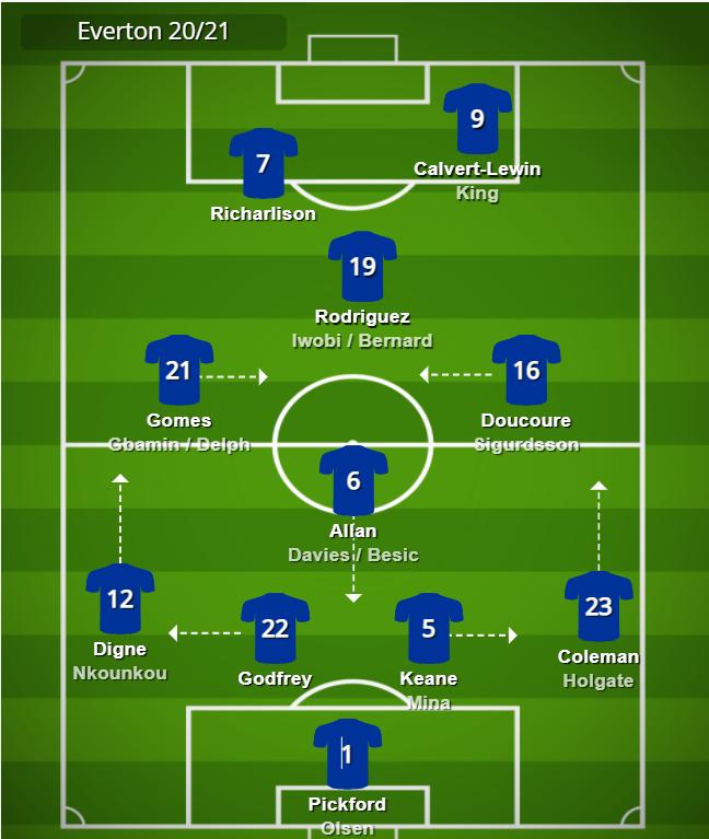 Carlo Ancelotti tactics