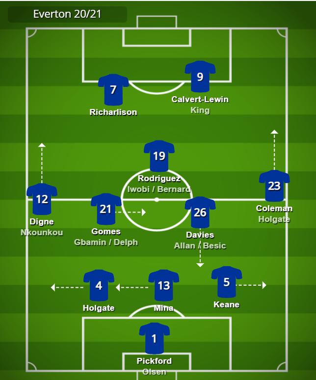 Carlo Ancelotti tactics 1