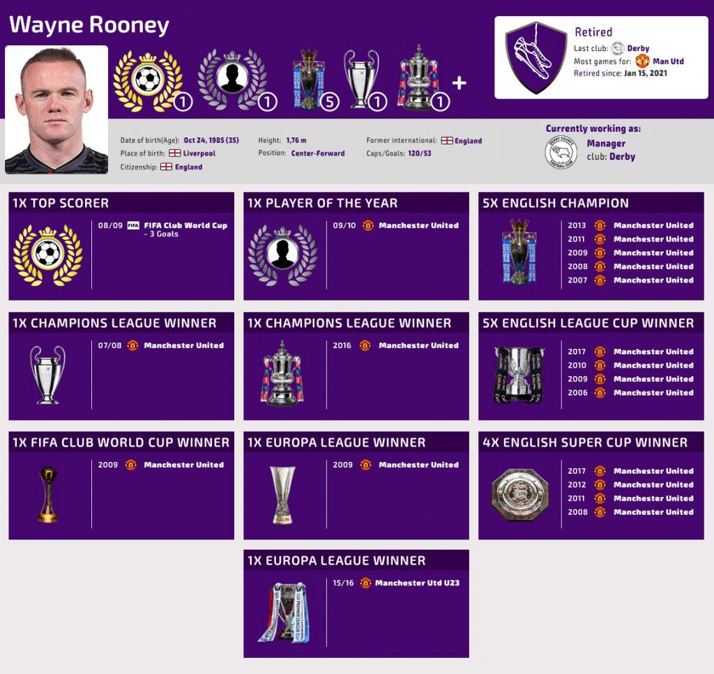 wayne rooney achievements