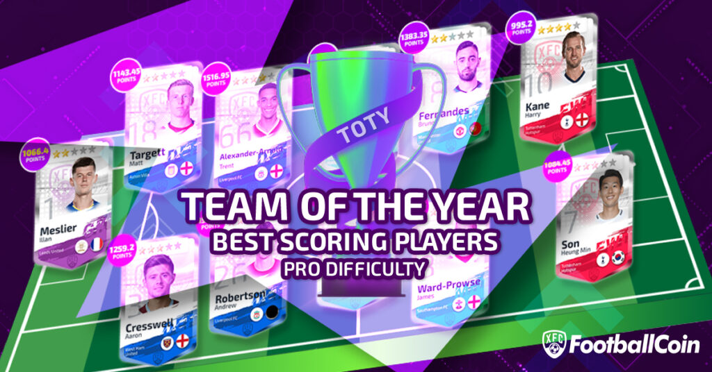 Team of the year 2019/2020 EPL