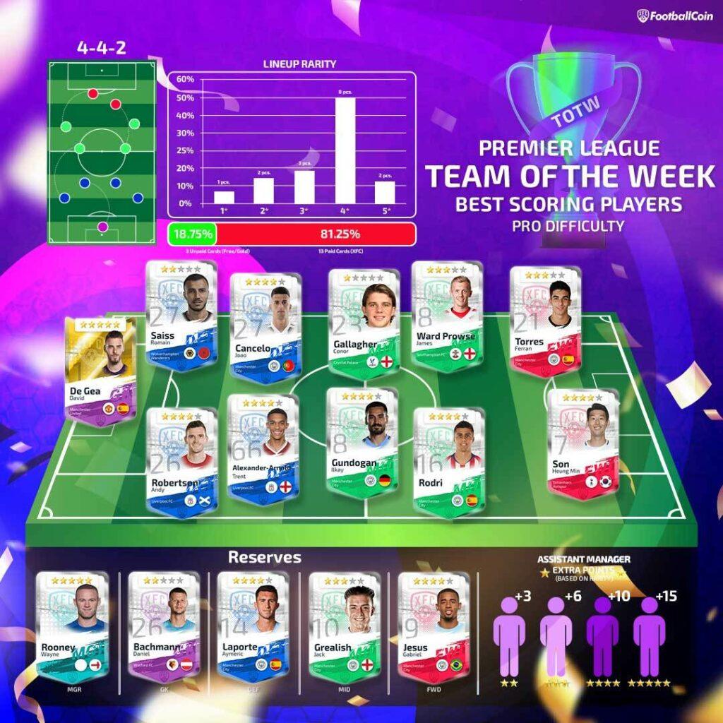 Premier League Gameweek 3 Team of the Week