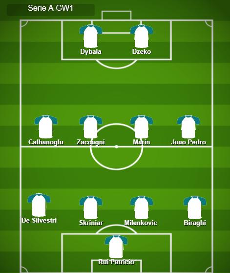 serie a fantasy football gw1